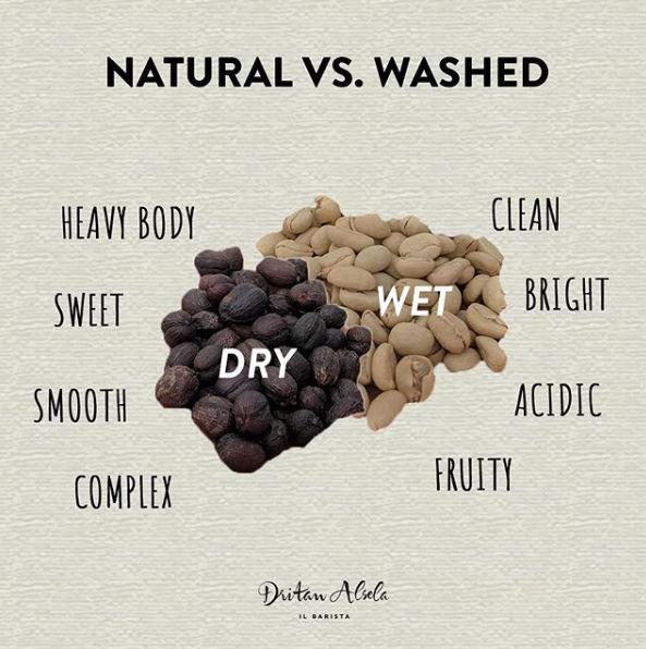 Natural&Washed.jpg