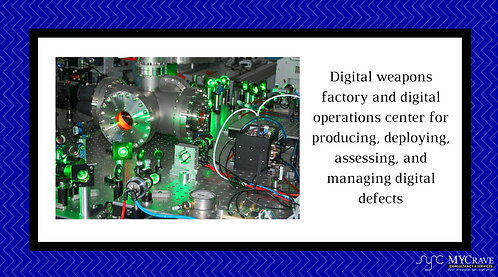Digital weapons factory and digital operations center for producing, deploying,