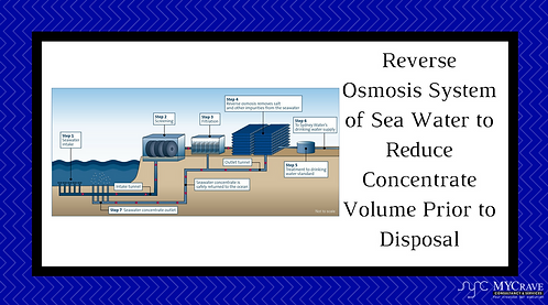 Reverse Osmosis System of Sea Water to Reduce Concentrate  Prior to Disposal