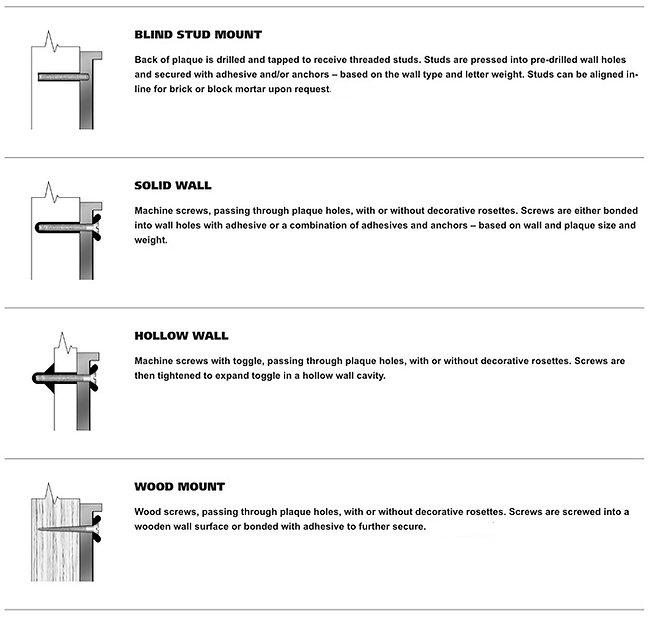 plaque mounting methods