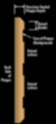Precision Tooled Plaque Profile