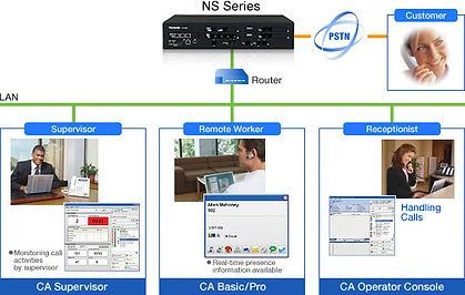 Solution CA.jpg
