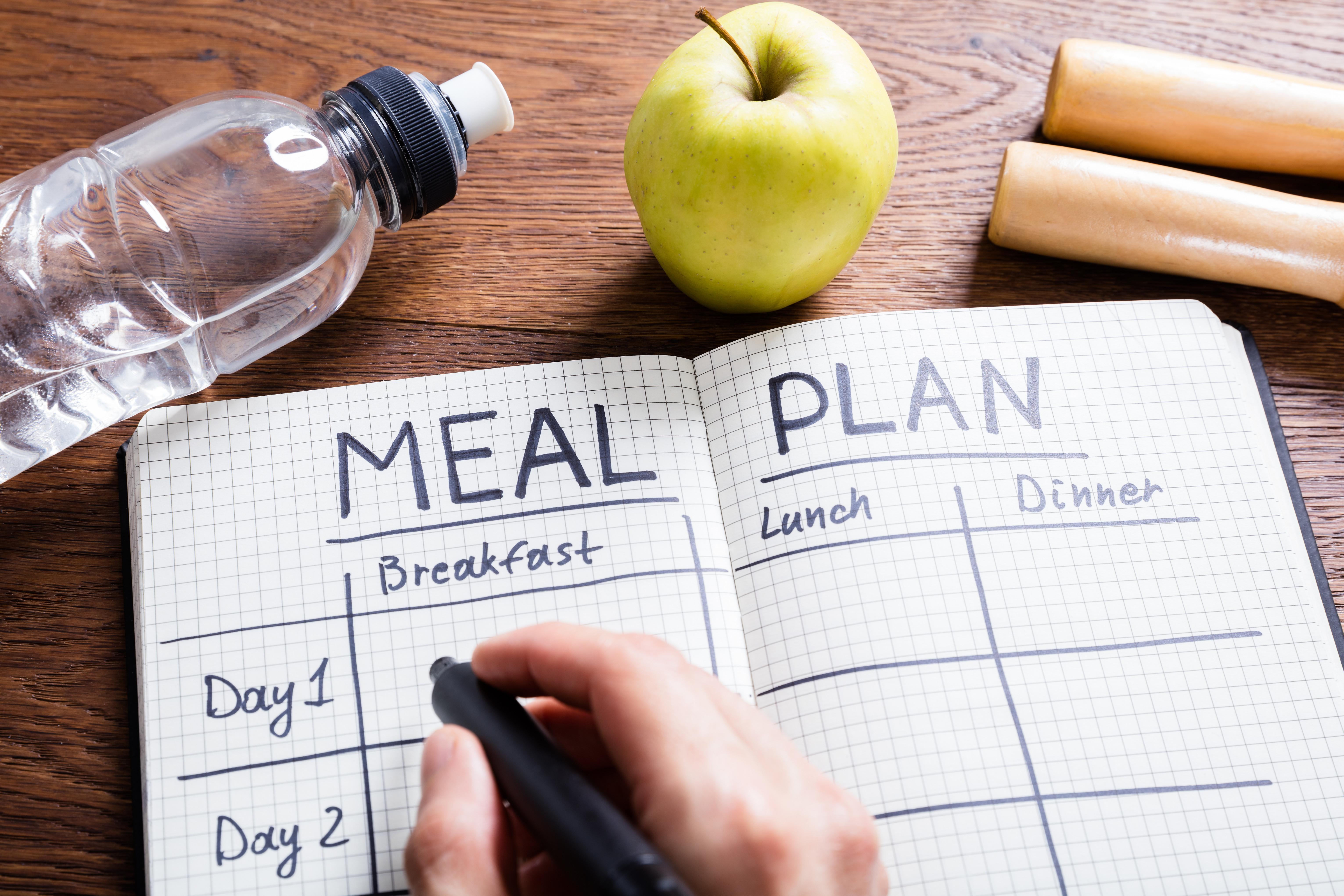 Blutanalyse & Ernährungsplan