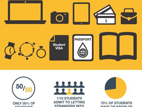 Is your son/daughter heading off to University or College this fall?