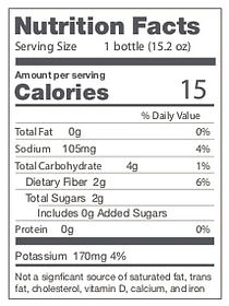 Ginger Nutritional Facts.jpg