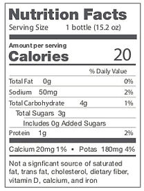 Pineapple nutritional facts.jpg