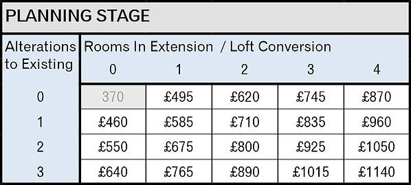 Planning Fees September21.jpg