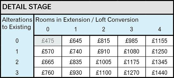 Fee Tables Detail Feb20.jpg