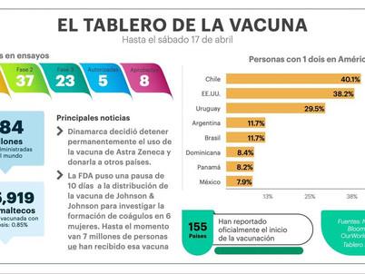 ANOTACIONES DEL RESULTADO DE LA VACUNACIÓN MUNDIAL