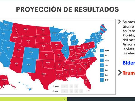 MI PROYECCIÓN DE LOS RESULTADOS DE LAS ELECCIONES DE ESTADOS UNIDOS
