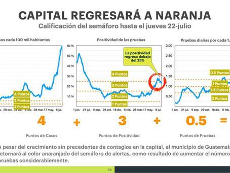 LA CAPITAL RETORNARÁ ESTE SÁBADO A COLOR ANARANJADO DEL SEMÁFORO
