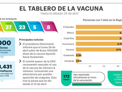 SEMANA CLAVE PARA LA VACUNACIÓN EN GUATEMALA