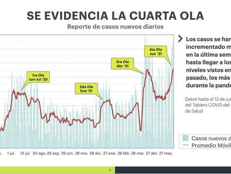SE EVIDENCIA LA CUARTA OLA EN GUATEMALA