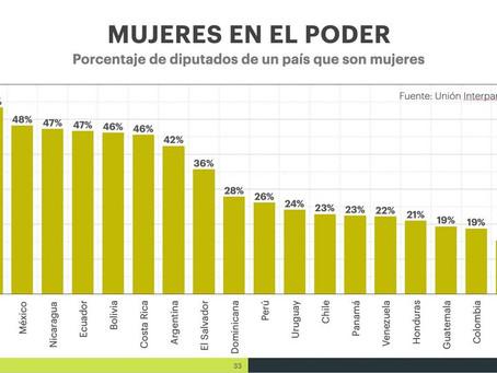 MUJERES EN EL PODER GUBERNAMENTAL Y LEGISLATIVO