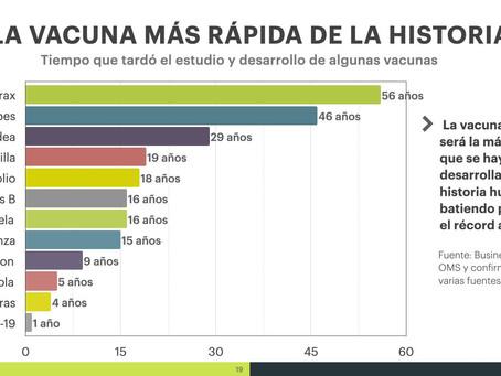 ¿CUÁNDO TENDREMOS LA VACUNA DE COVID EN GUATEMALA?
