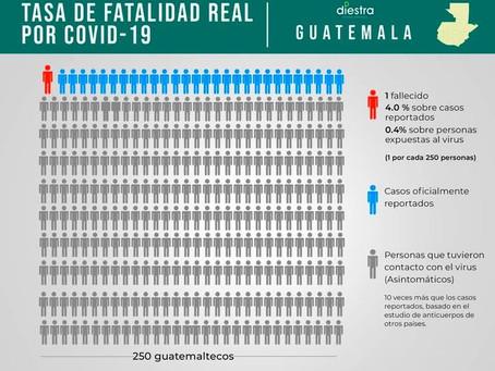 LA TASA DE FATALIDAD REAL EN GUATEMALA