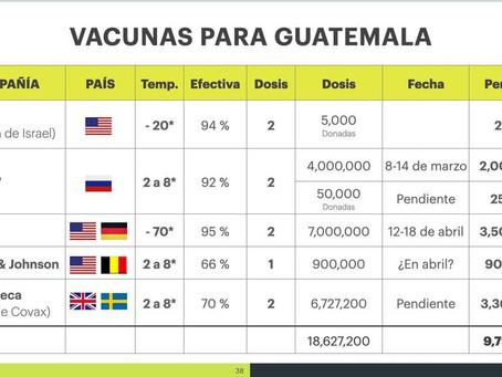 VIENEN LAS PRIMERAS VACUNAS A GUATEMALA