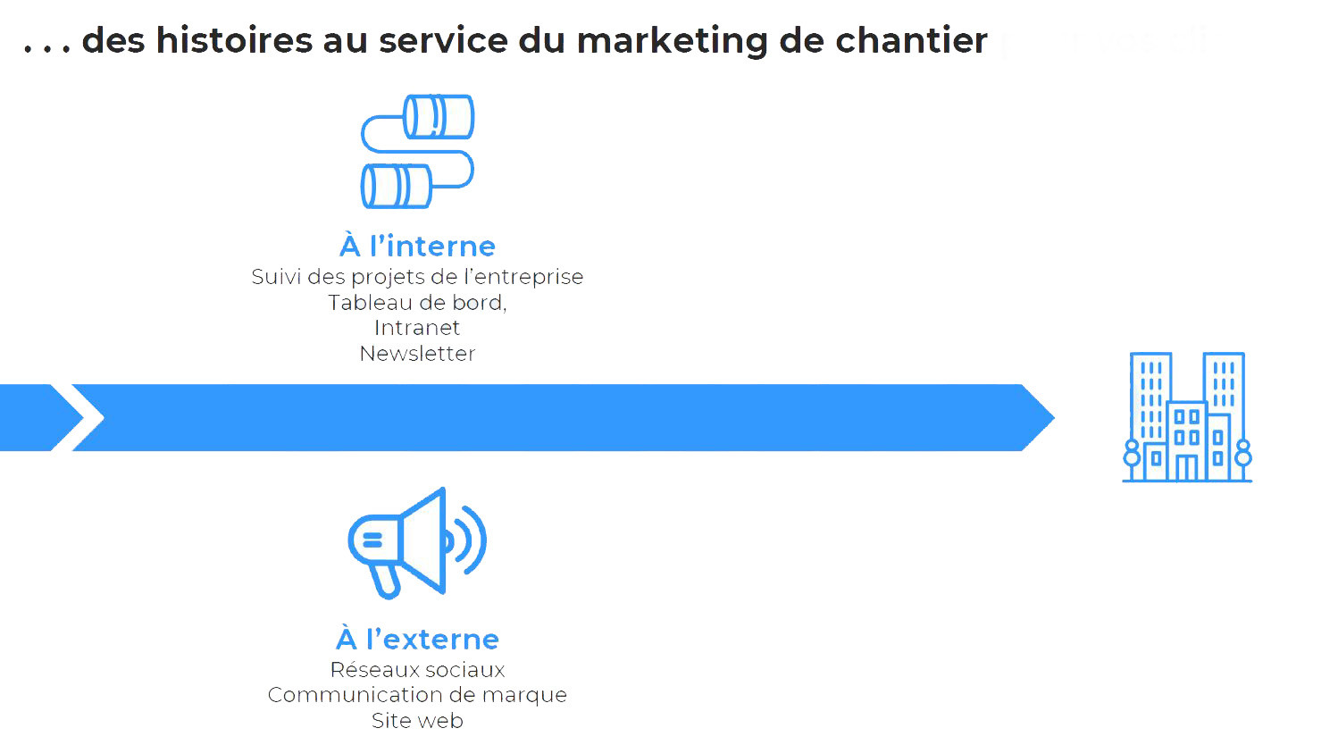 marketing chantier