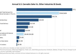 USA :La légalisation à l'échelle nationale est la réponse à la récession mondiale