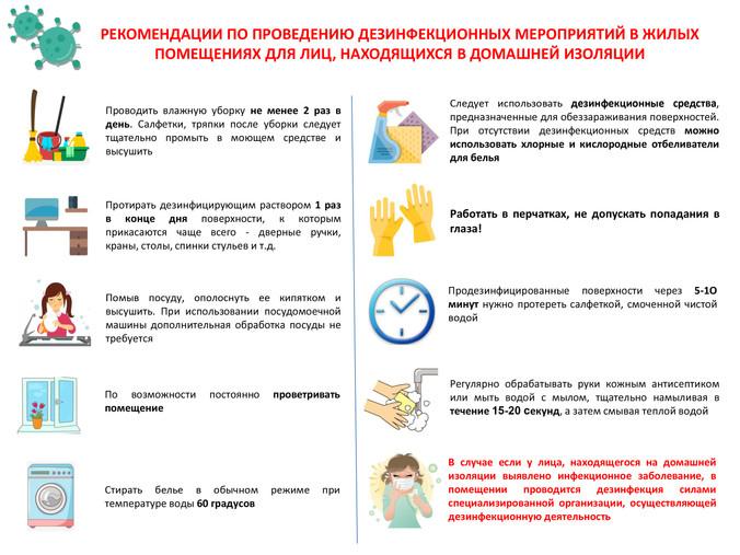 Рекомендации по проведению дезинфекционных мероприятий в жилых помещениях для лиц, находящихся в дом