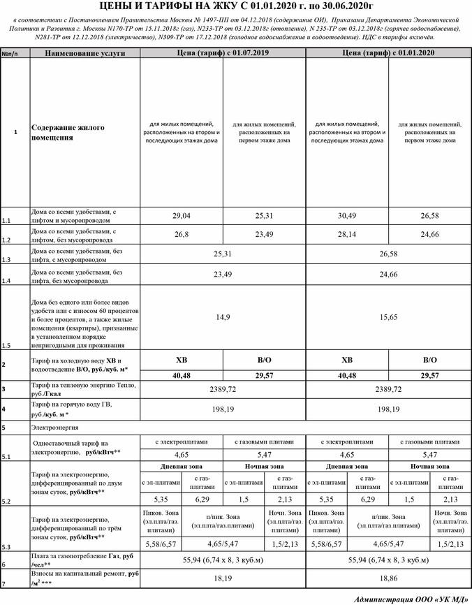 Цены и тарифы на ЖКУ с 01.01.2020 г.  по 30.06.2020 г.