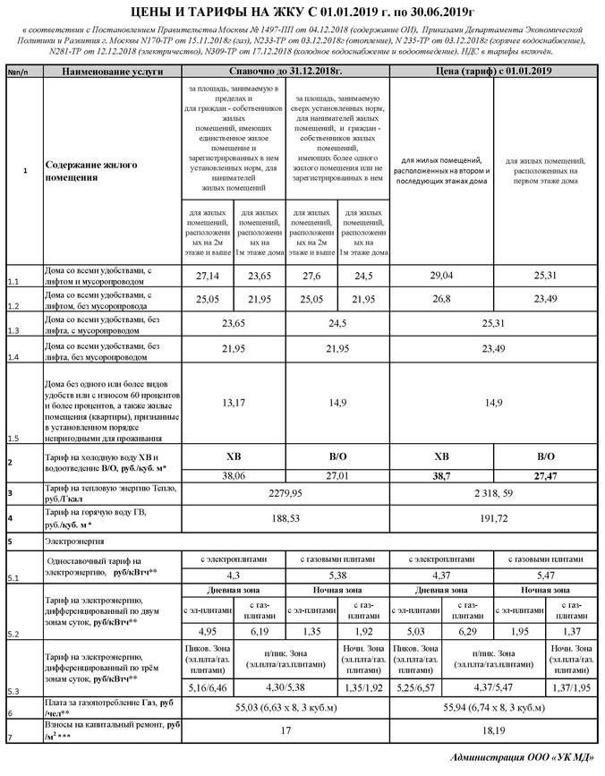 Цены и тарифы на ЖКУ с 01.01.2019 г. по 30.06.2019 г.