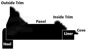 Basic+Frame+Profile.jpg