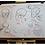Thumbnail: AULA 06: Rosto - estrutura óssea & planos geométricos