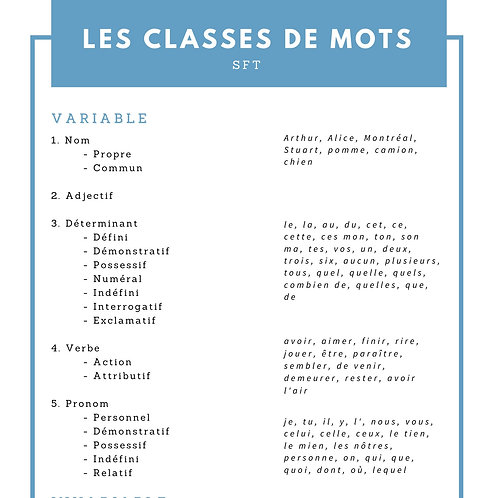 Les classes de mots