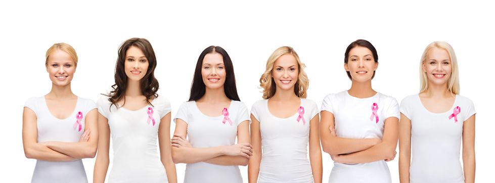 Mamografie Galati