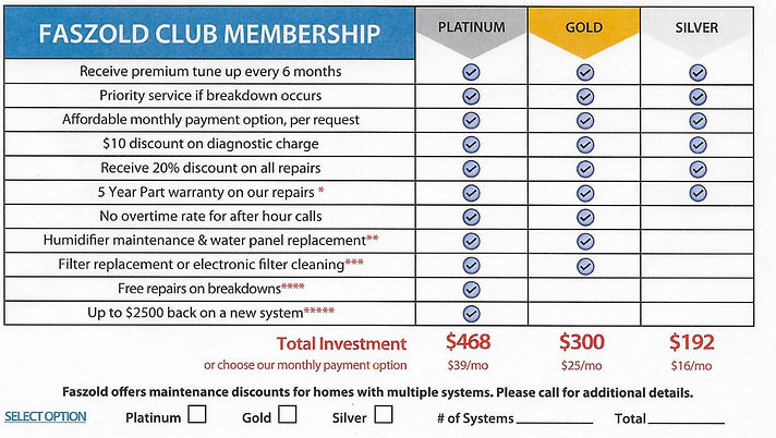 Faszold Club Membership Options.JPG