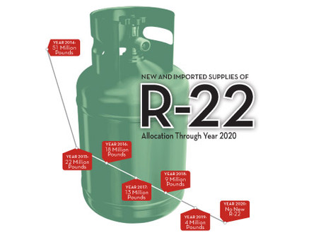 The Phasing Out of R-22 in Air Conditioners