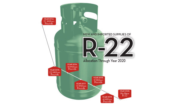 R-22 Allocation by ACHR News