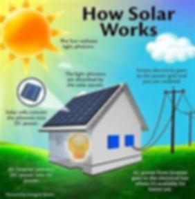 solar how it works_edited.jpg