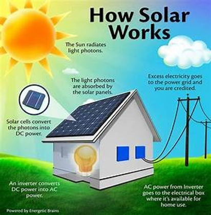 solar how it works_edited.jpg