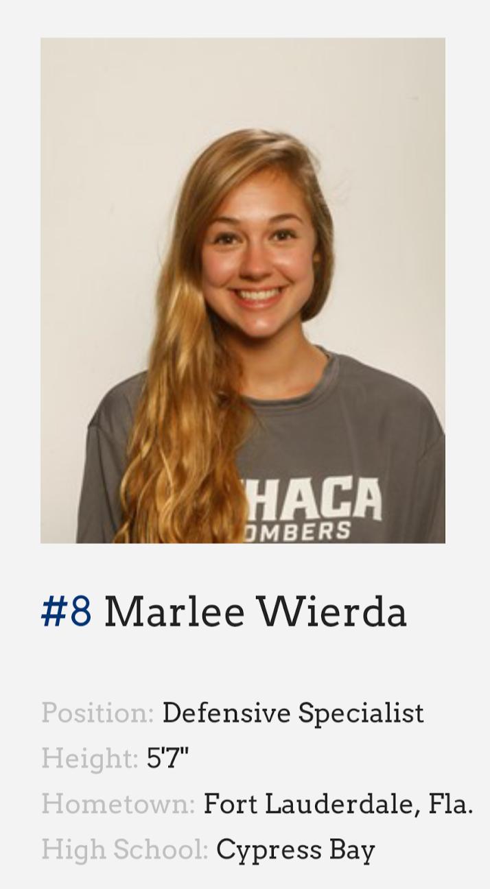 marlee-wierda-college.png