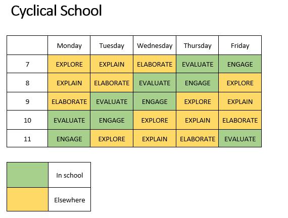 cyclical school.png