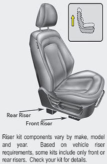 Passenger Seat Height Kit (Typical)