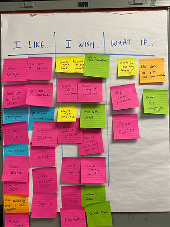 We conducted an I like / I wish / What if activity which is a structured way of organizing feedback that is gathered from our testing sessions.