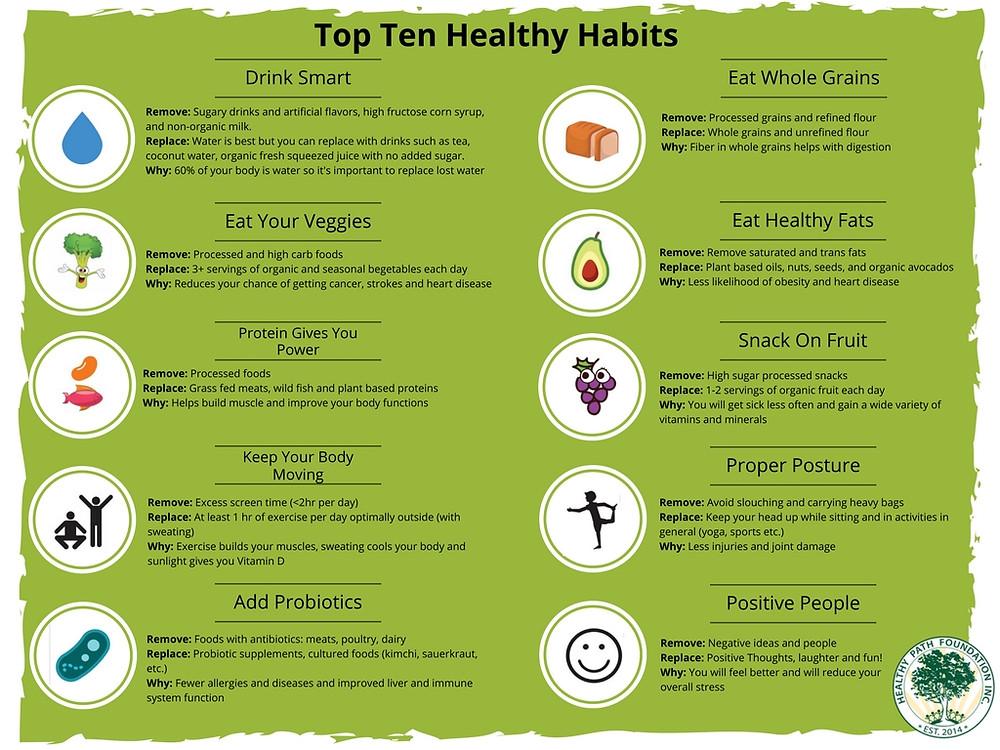 Top Ten Healthy Habits