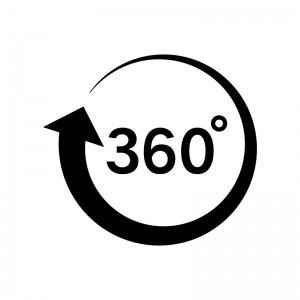 円はなぜ360度なの?