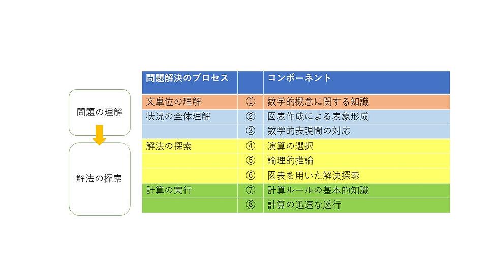 コーポ―ネント.jpg
