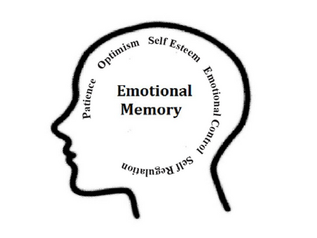 Emotional Memory, The Source of Happiness