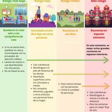 Risk Mitigation Graphic - Staying Safe (