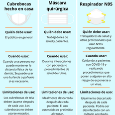 Types of Face Coverings_Spanish.png