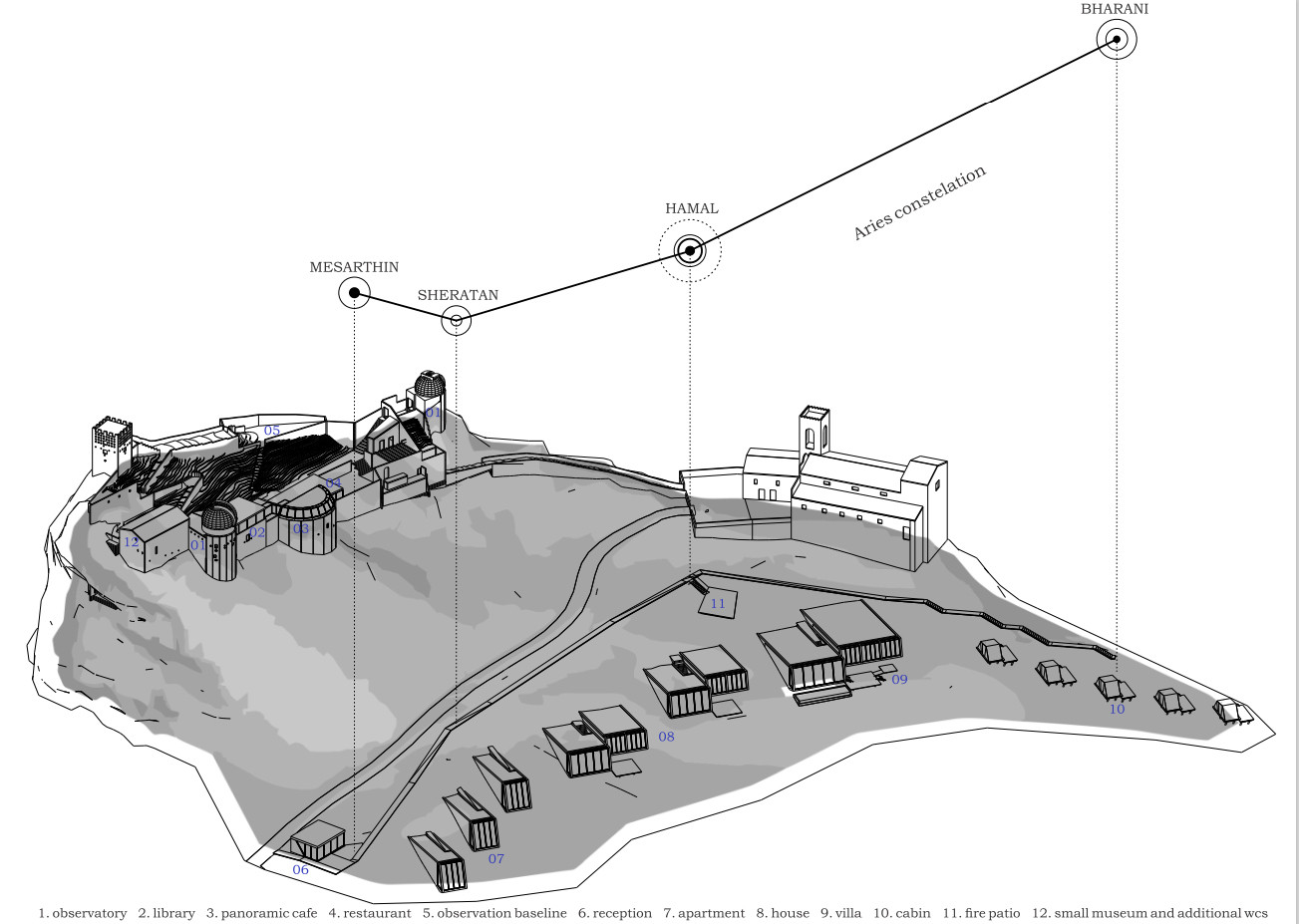 THE ARIES OBSERVATORY - NUMEN (2).jpg