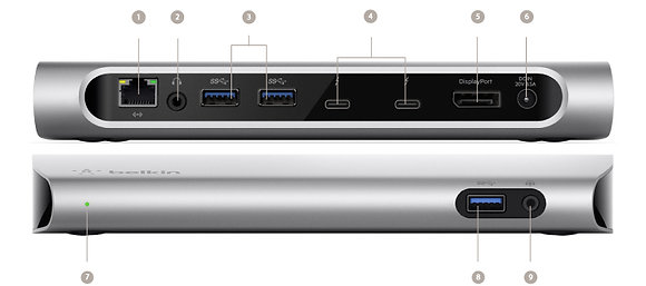 Thunderbolt 3 Express Dock HD Kit Rental