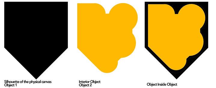 Object inside Object.jpg