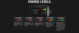 GENIUS5_13-Charge_Levels.jpg