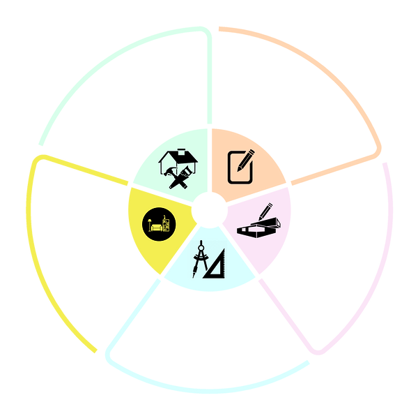 Wheel Diagram Stage 4.png